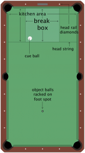 Billiards Terms