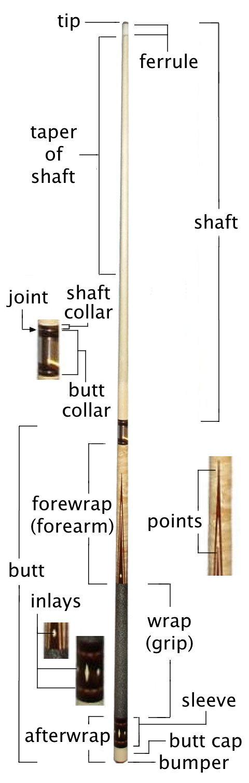 Cue Stick Parts