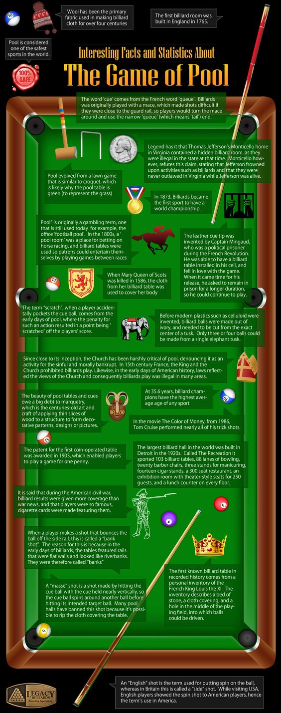 interesting-facts-and-statistics-about-the-game-of-pool
