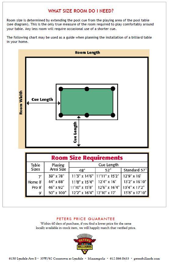 pool-table-size-plan