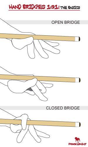 Hand Bridges