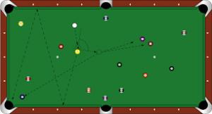 Bank Shots for Pool