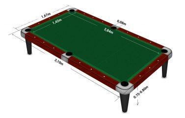 Pool Table Diagram