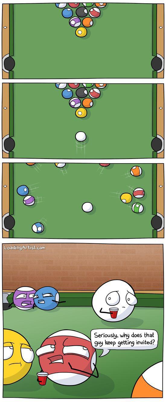 The Reality of Shooting Pool