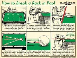 How to Break the Rack in Billiards